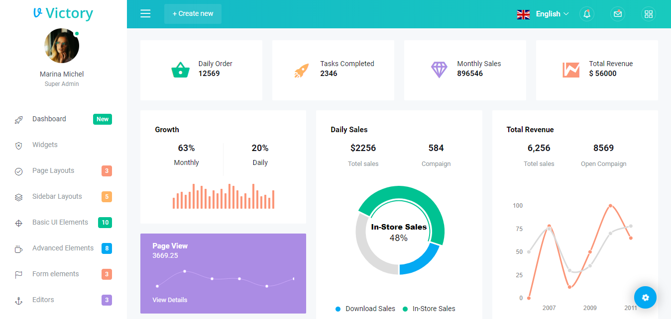 13 Modern Admin Templates for Web Applications 2018