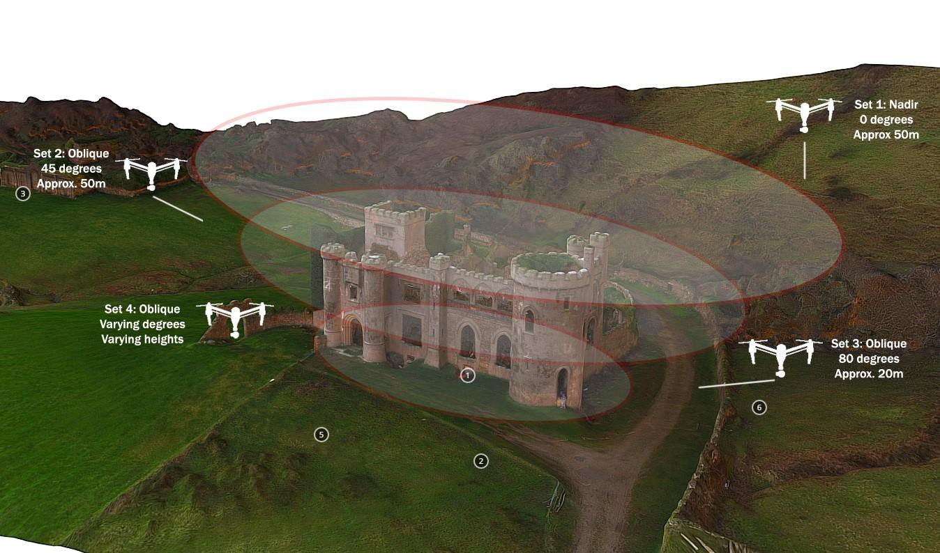 Ways To Improve The Accuracy Of Your Drone Models With D Mapping - Aerial mapping software