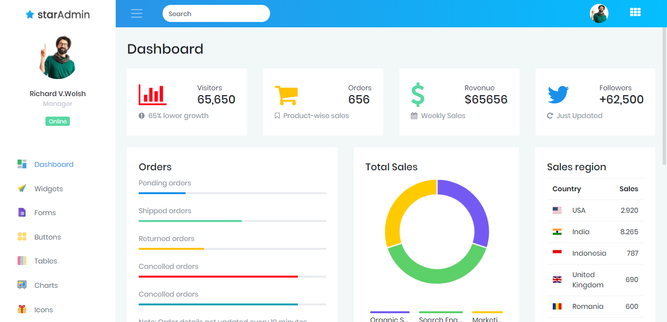 13 free back end admin panel templates bootstrapdash blog medium star admin is free bootstrap 4 admin template from bootstrapdash fully responsive and highly customizable this admin template is classy and distinct pronofoot35fo Gallery