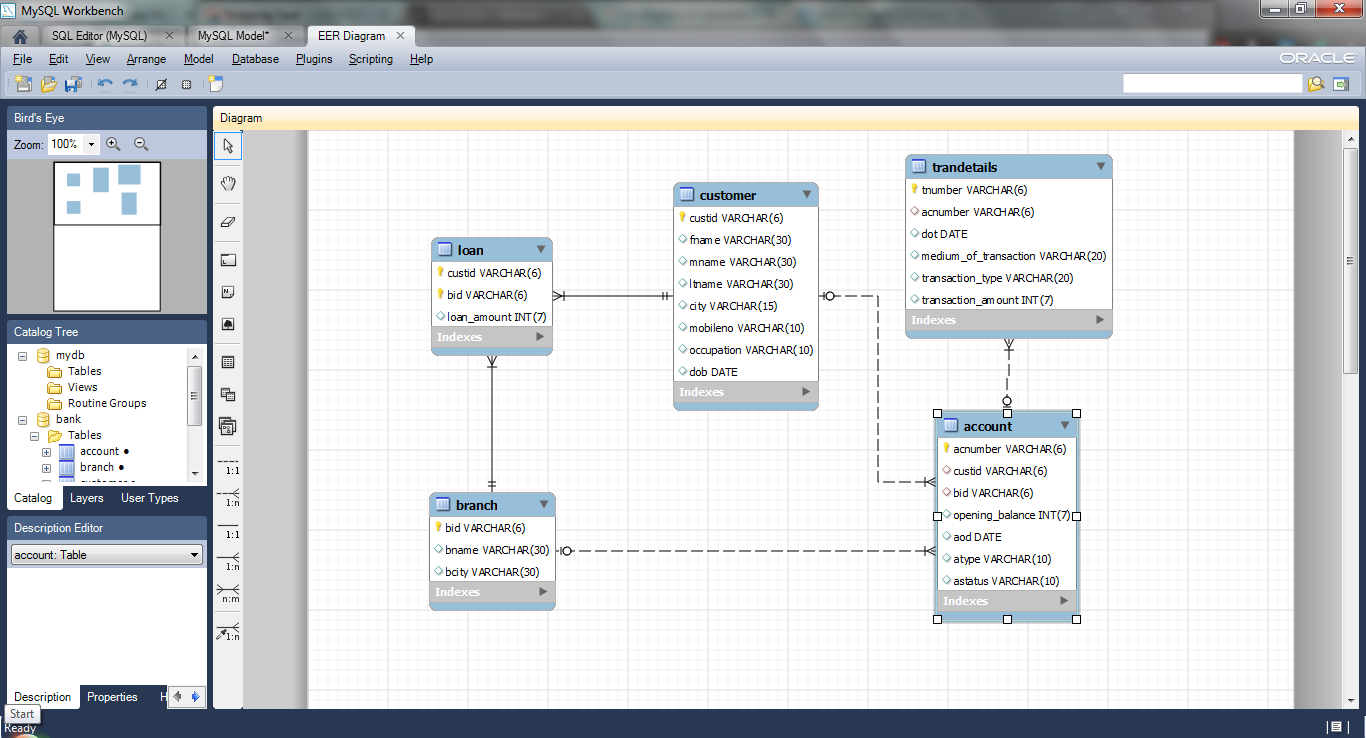 Create er diagram of a database in mysql workbench tushar soam now you can see the er diagram of the database ccuart Images