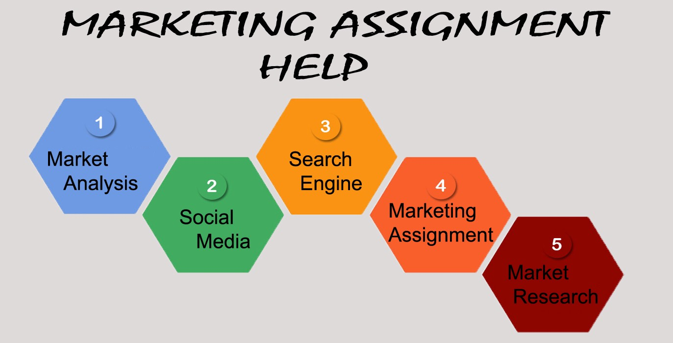 marketing assignment essay Marketing assignment essay for sale by experts writers at ozessay are dedicated experts with relevant knowledge in the field they understand that different marketing essays and assignments require different approaches.