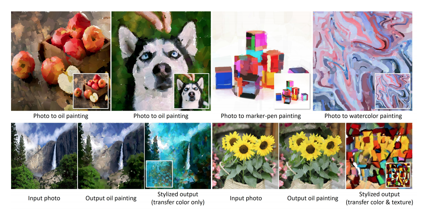 Automatic Image-to-Painting Translation Method Generates Vivid Paintings in Controllable Styles