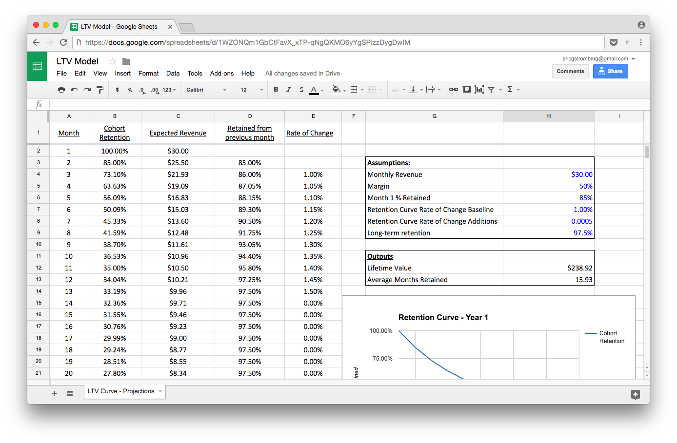A Spreadsheet For Calculating Subscription Lifetime Value