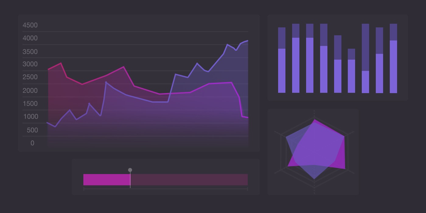 even more updates on the way for your twitch stats twitch blog