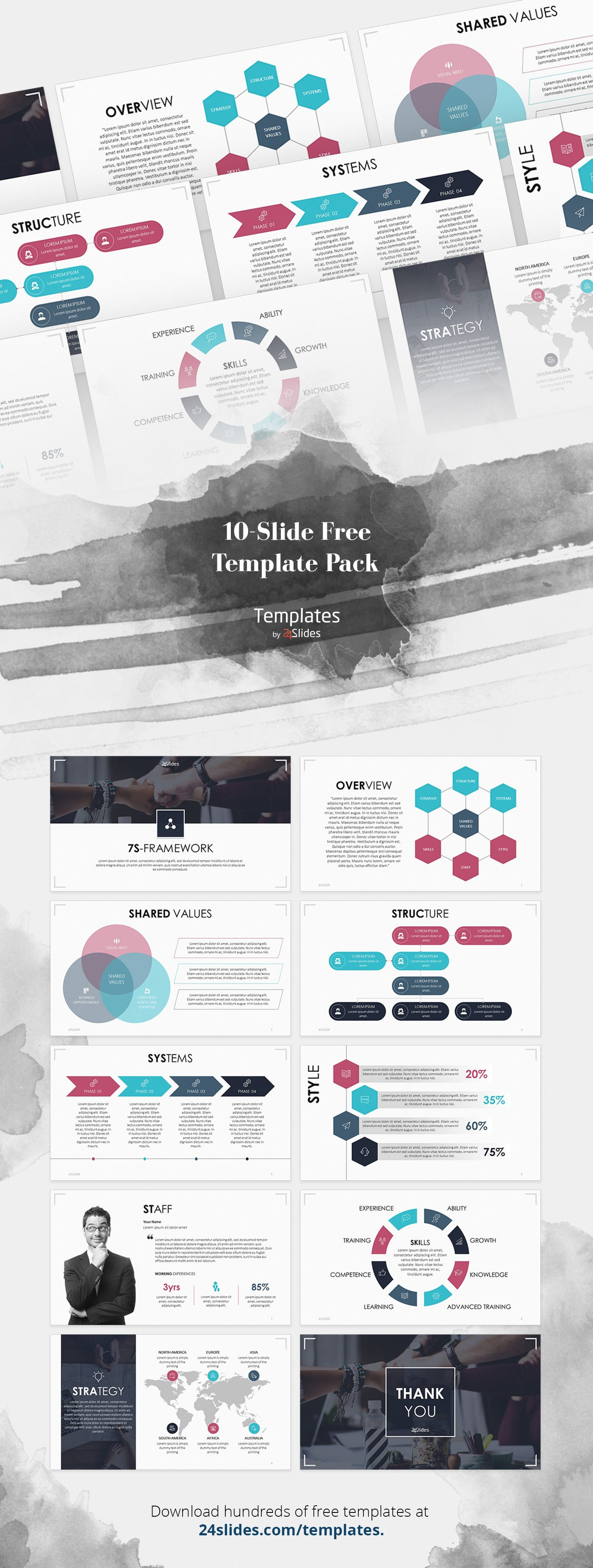7s Framework Corporate Presentation Template Free Download