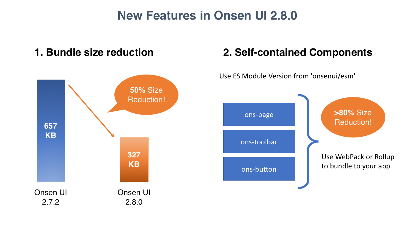new in onsen ui 2 8 app size is much smaller than before