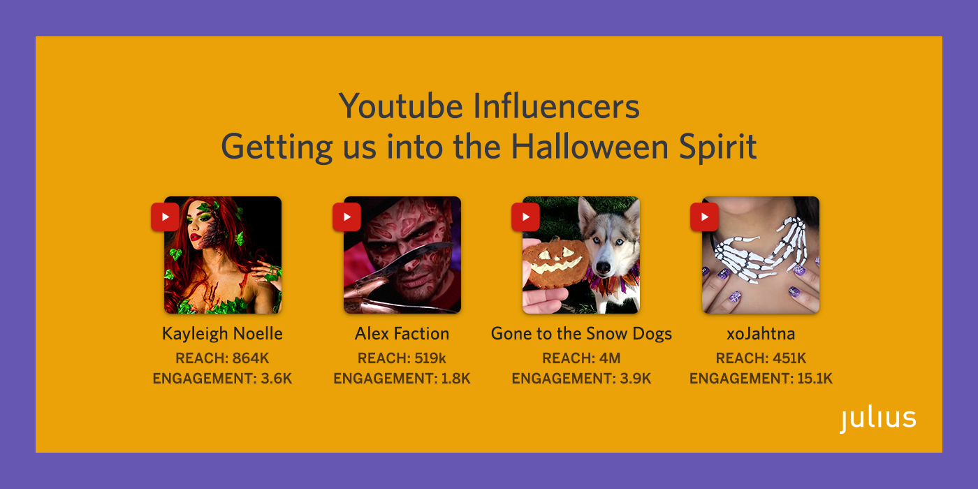 happy halloween! our spooky influencer roundup – julius blog