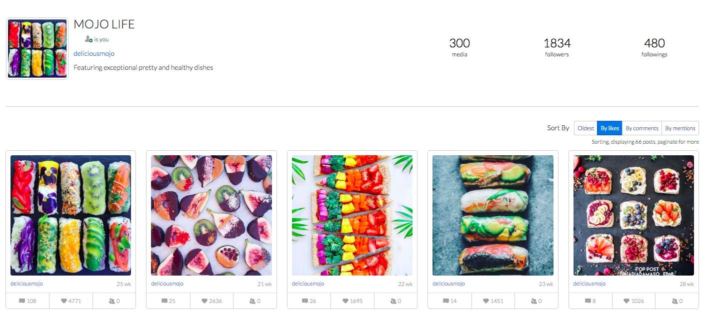 Hashtags Instagram Every Niche In Popular dxWCBero
