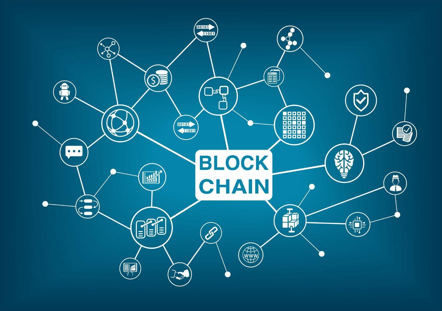 Blockchain most likely to change the future of freelancing