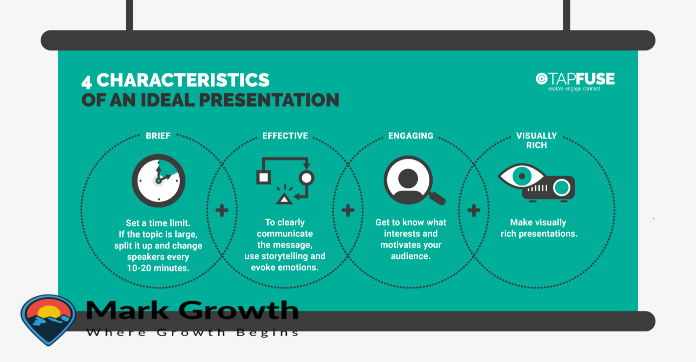 four characteristics of a good presentation inspired by ted
