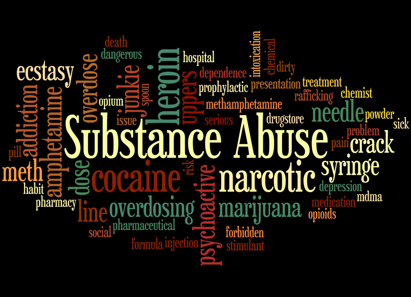 the changing face of addiction: substance abuse definition