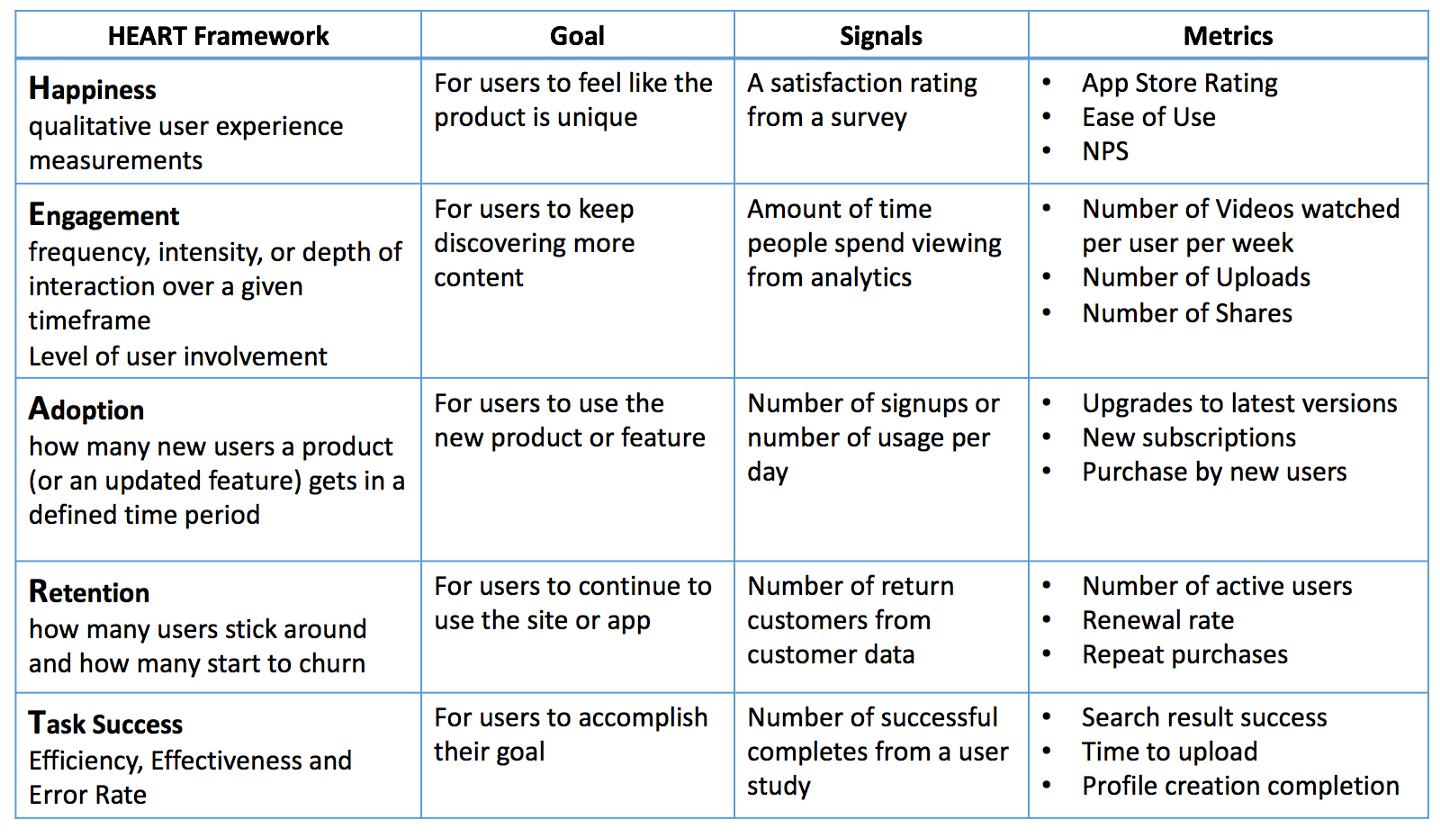 Product Monk - Product Management Course PM101 - Chp 10: How