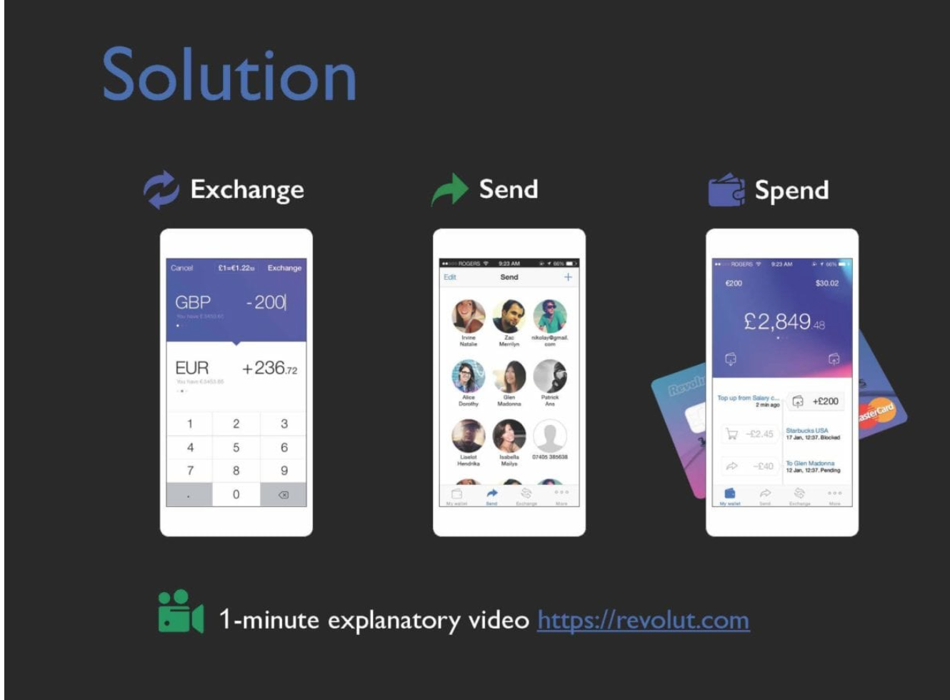 Revolut's succinct, clear solution to an existingproblem as the pitch to investors