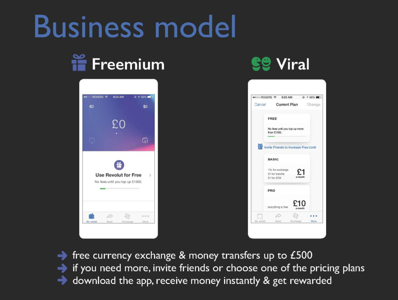 An overview of Revolut's businessmodel in their pitch to investors
