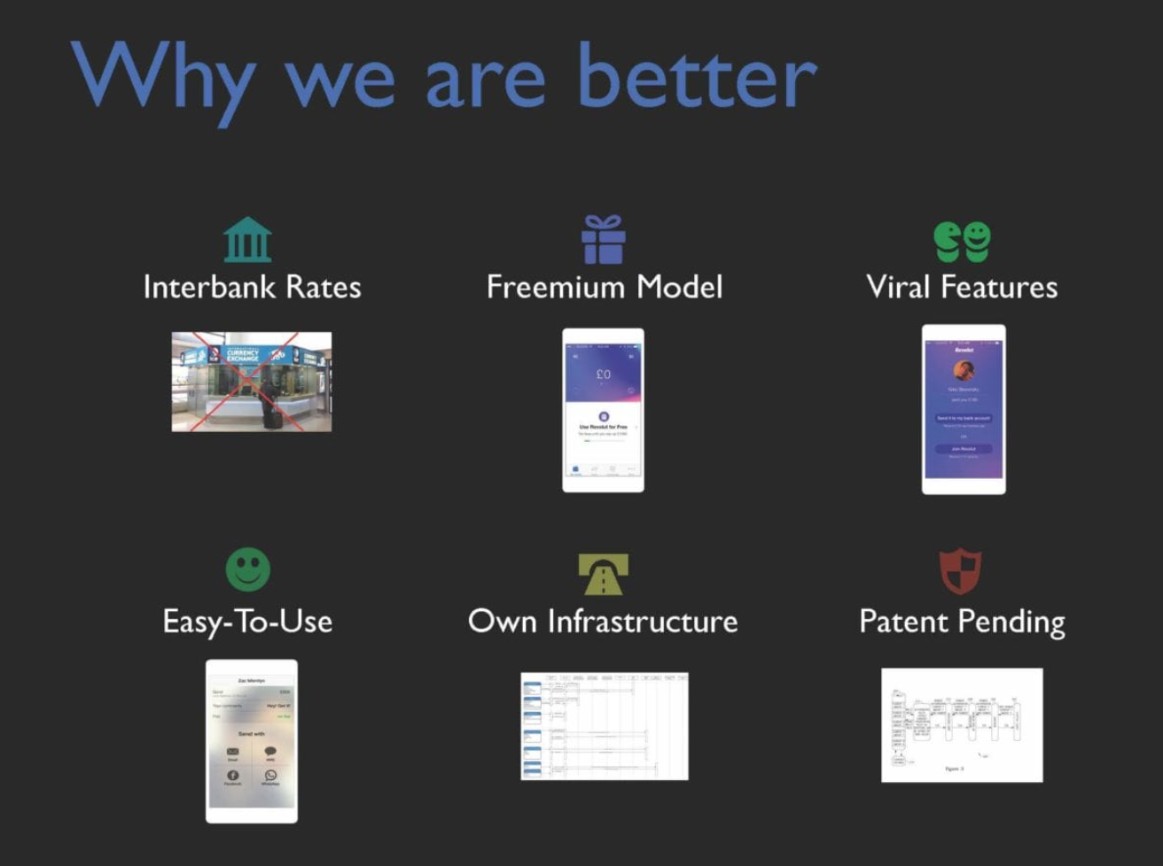 Revolut's opening slide on their pitch to investors, explaining theirUVP