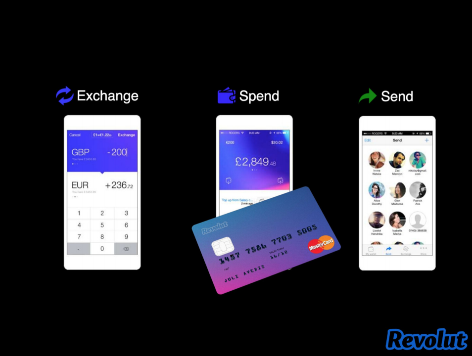 Revolut's concluding pitch deck slide, giving a second overview of theproduct to end their pitch to investors