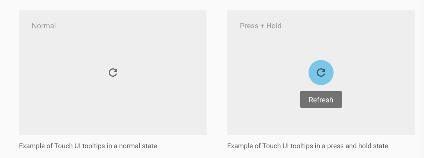 Has Material Design nailed Mobile Tooltips? - Pointzi - User