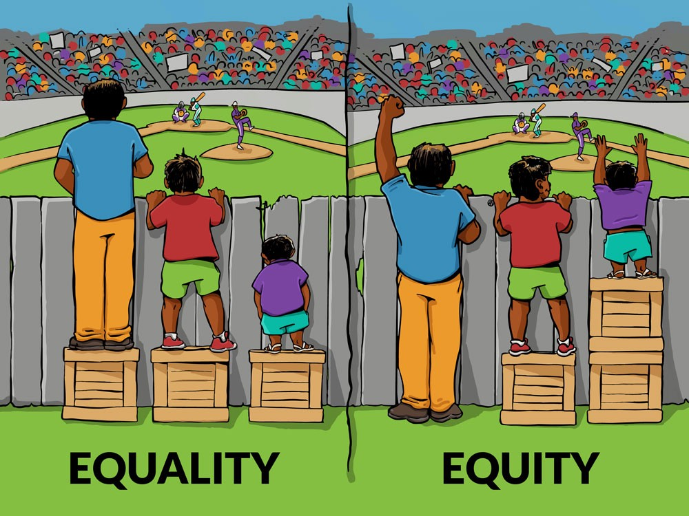 Image result for equity in education