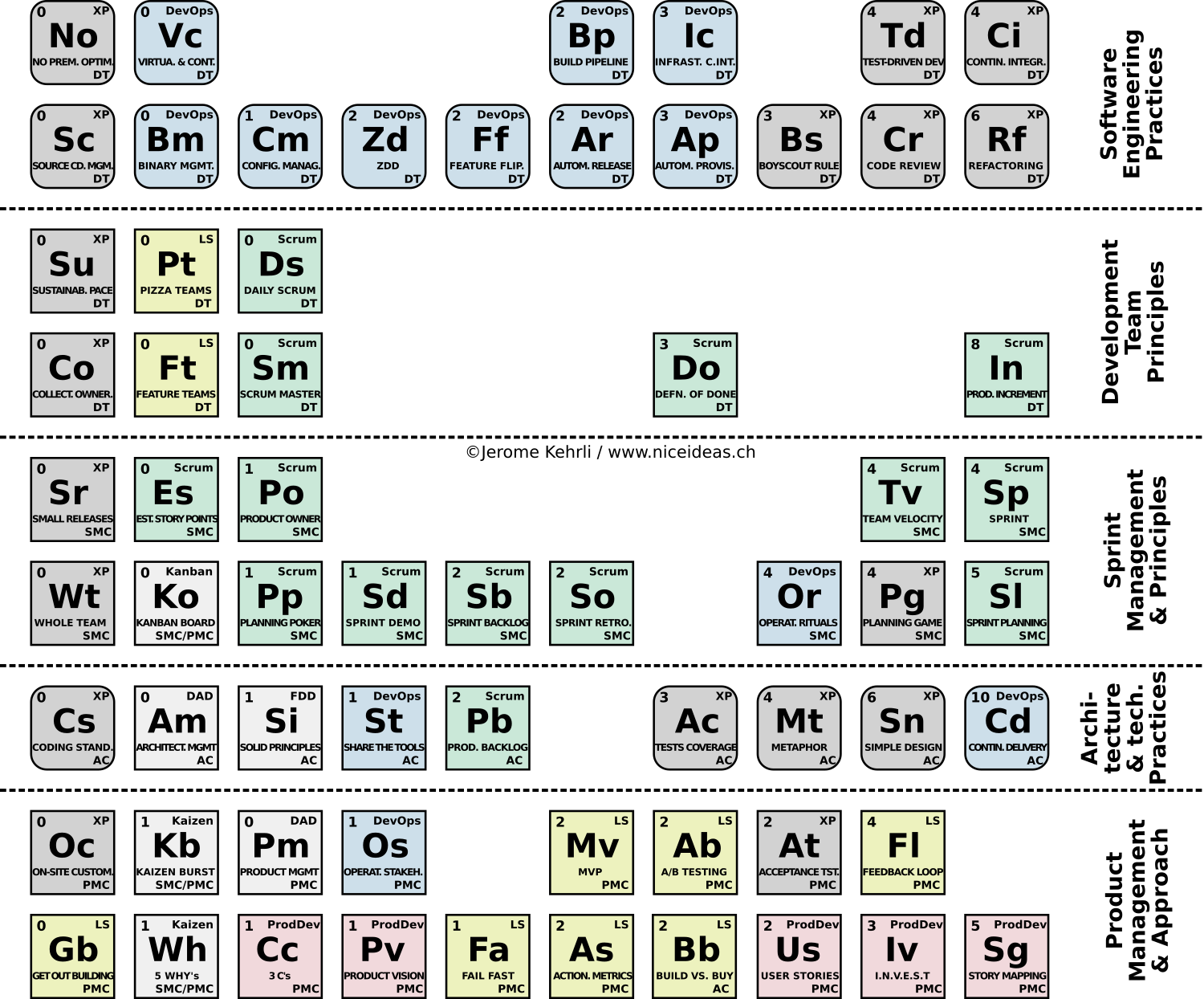 Chemistry tricks to learn periodic table gallery periodic table chemistry tricks to learn periodic table images periodic table chemistry tricks to learn periodic table images gamestrikefo Choice Image