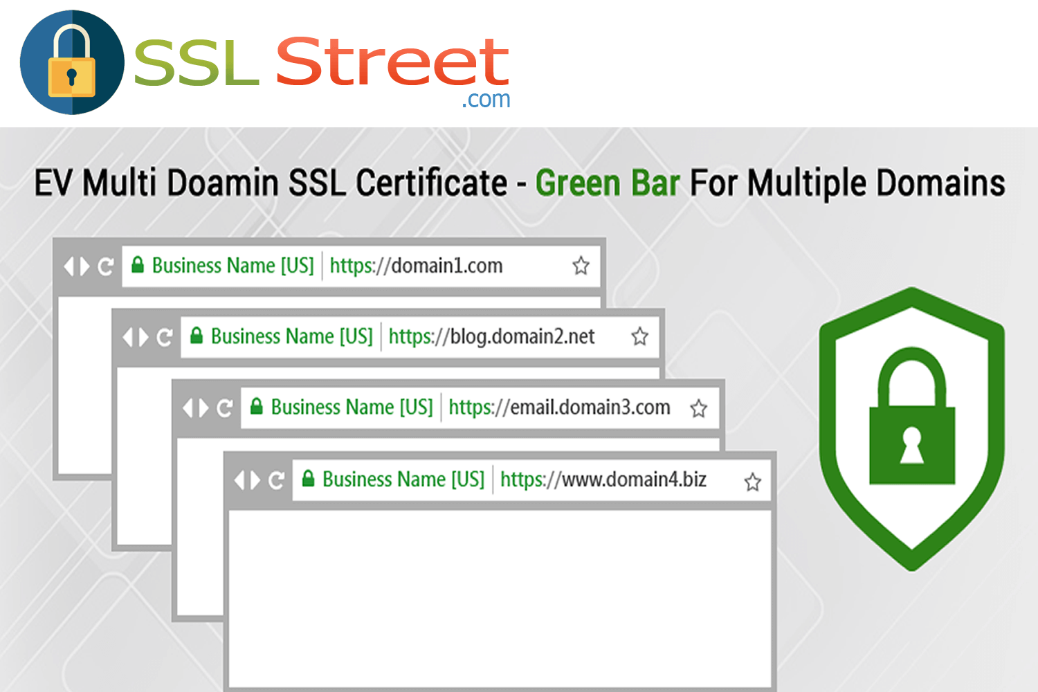 Multiple Domain Ssl Certificate A Smart Choice For Website Security