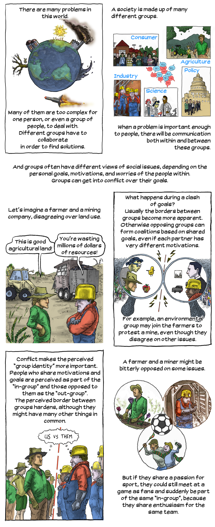 How to de-escalate and resolve conflict in difficult conversations (about environmental issues)