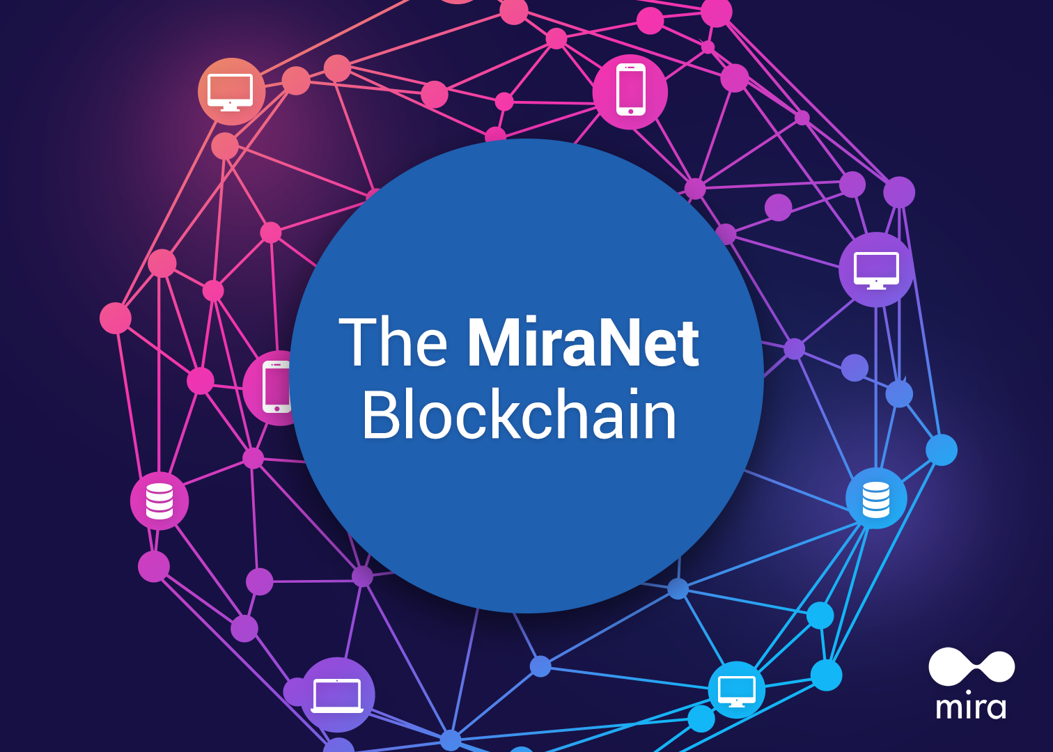 What Is The Benefit Of MiraNet Mira Lab Medium