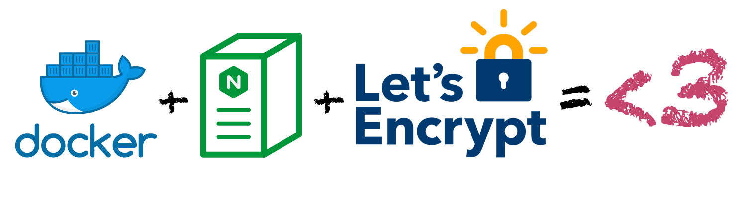 Image result for docker nginx letsencrypt