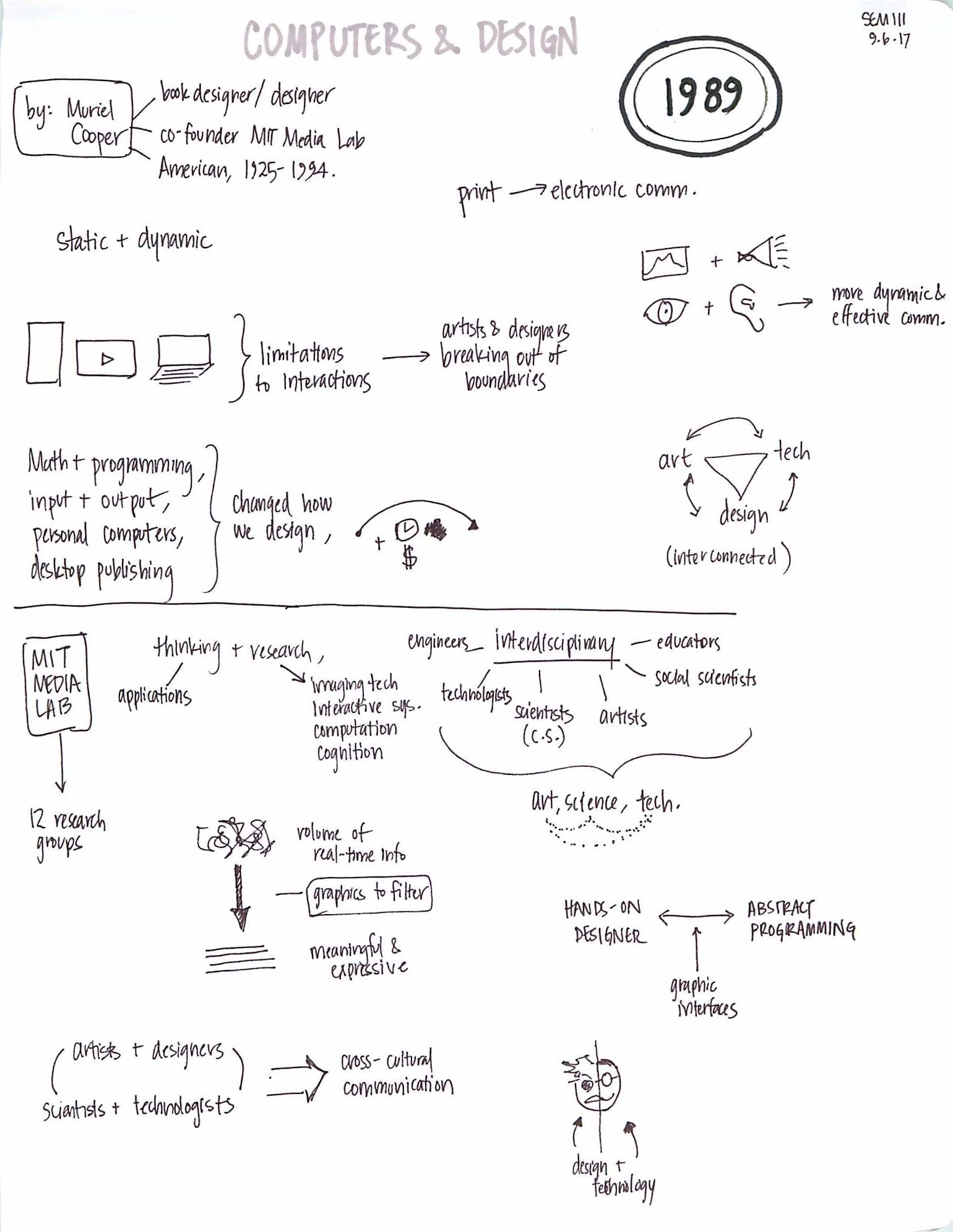 Sketchnotes Week 2 Seminar One Context And Perspectives For Design In Flux CMU School Of 2017 Medium
