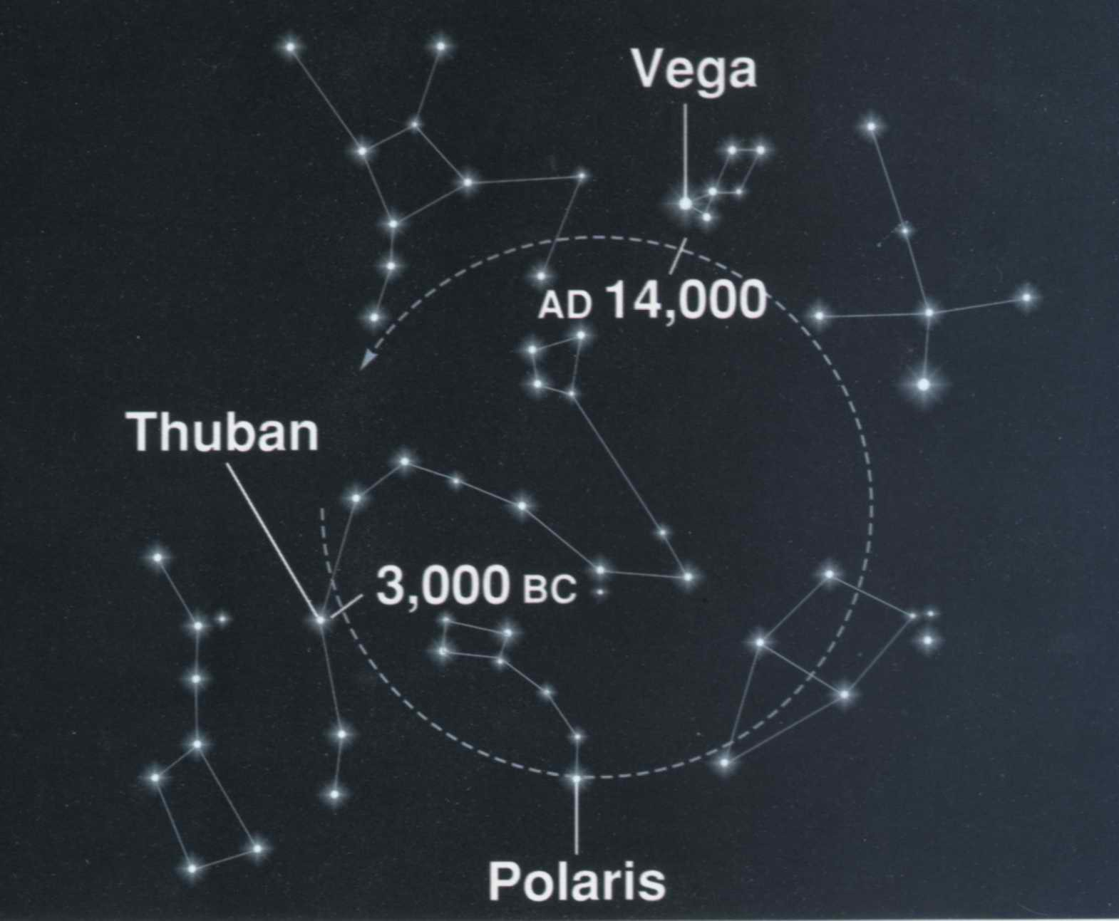 Ask Ethan 37 The Earths Motion Through Galaxy Solar System Diagram In Space