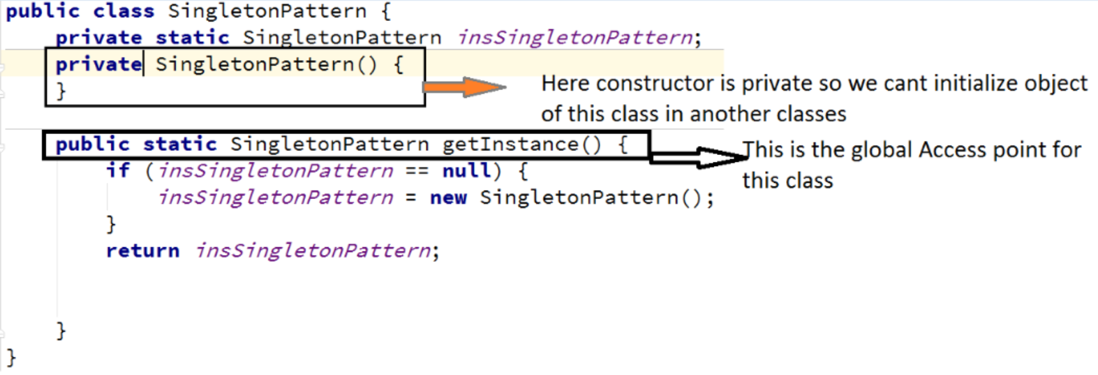 Singleton Pattern In Java Interesting Inspiration