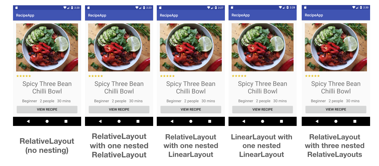 For This Project I Built A Simple Recipe App Using Five Different Layouts As Specified Below Which Will Migrate To ConstraintLayouts