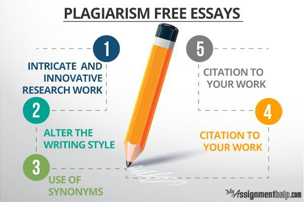 Essay Writing Steps Suggested By Expert Uk Essay Writing Service  Most Of The Students Fail To Draft A Wellorganized Essay They Look For  Professional Help There Are Several Uk Essay Writing Services