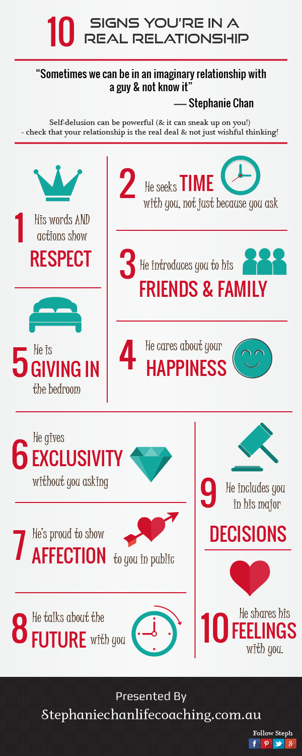 Are you in a real relationship? 10 ways to find out — infographic