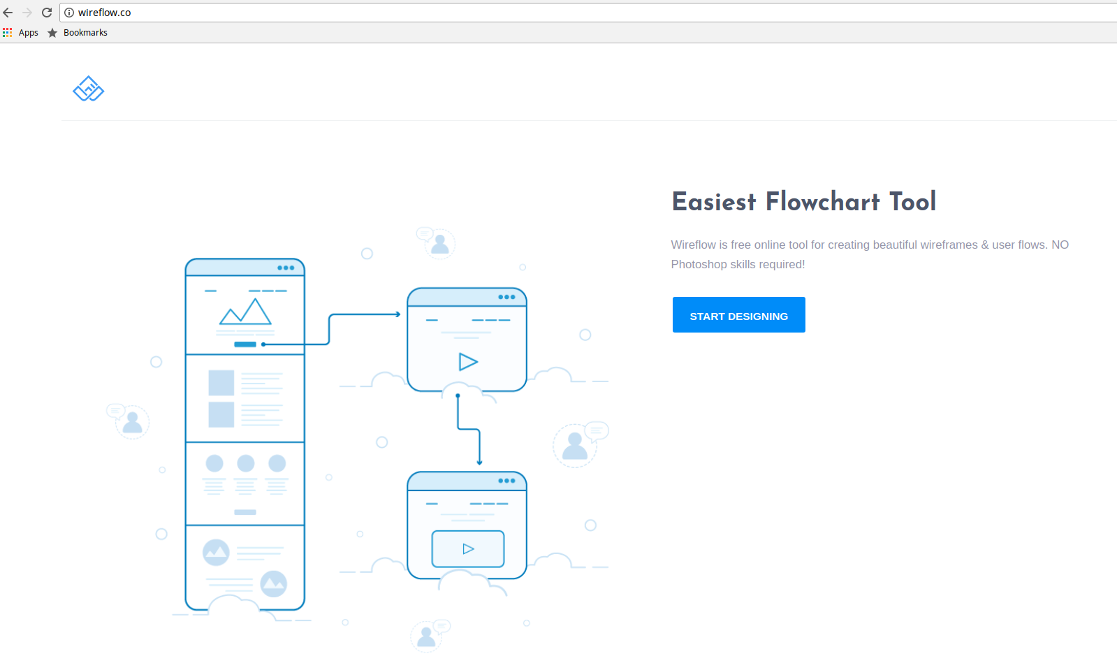 We were hunted on producthunt unexpectedly vanila blog web it started as an idea to avoid photoshop illustrator and other similar tools for making simple wiresuser flows we were thinking if we use power of nvjuhfo Gallery