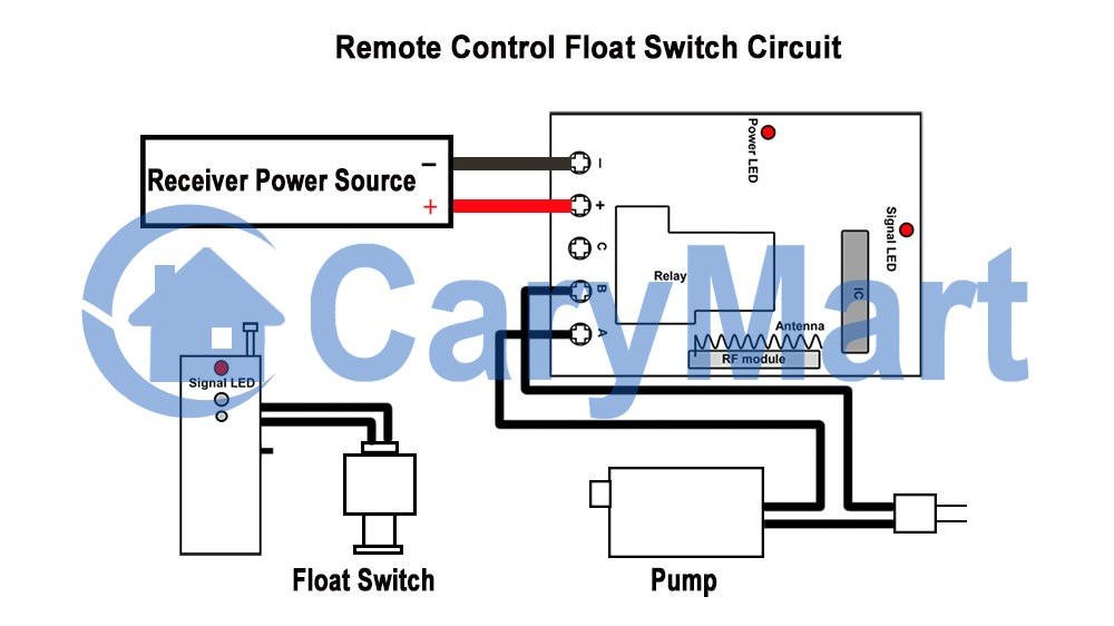 Normally Open Closed Remote Controlled Float Switch Controls Water Pump