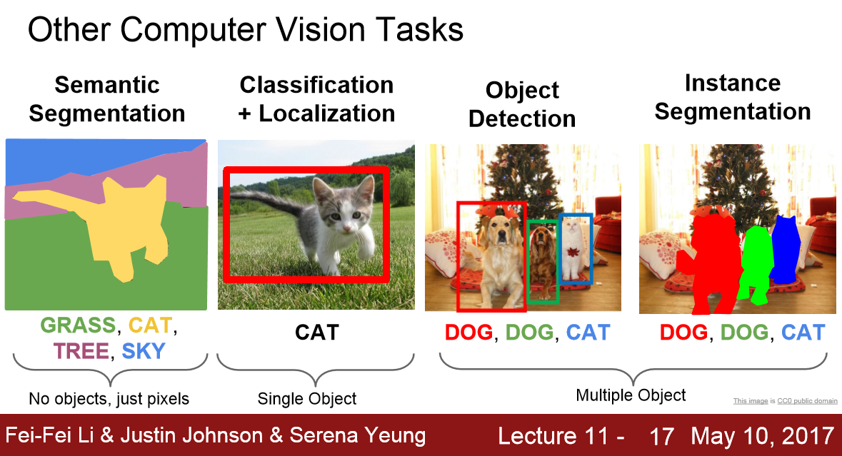 Domain Adaptation in Computer Vision Applications (Advances in Computer Vision and Pattern Recogniti