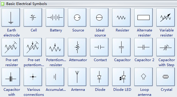 Basic Electrical Symbols And Their Meanings Jane Jacobs