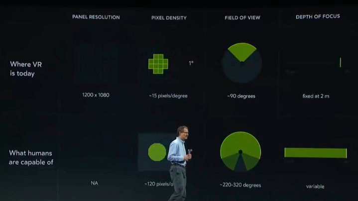 Oculus Chief Scientist Michael Abrash at Oculus Connect3 Keynote 2016