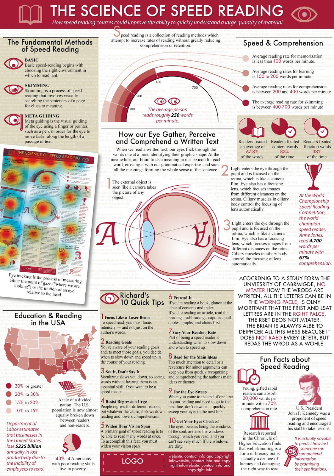 infographic the science of speed reading electric literature