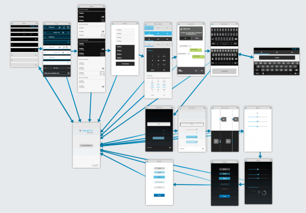The Votes Are In: The Top 7 Wireframing & Mockup Tools For Mobile App Pros