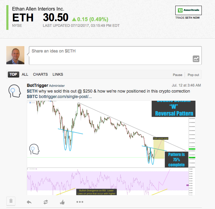 Stocktwits Adds Streams And Symbology For 100 Cryptocurrencies And