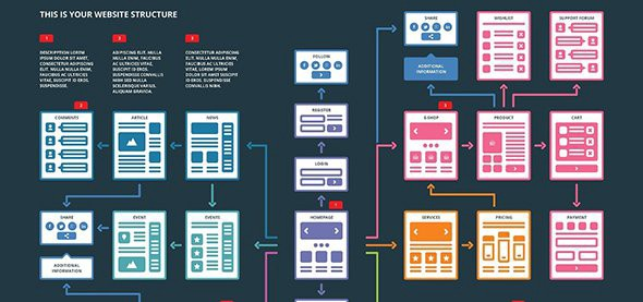 Product-Mockups-Product-Images-~-UX-Flowchart-Car…-~-Creative-Market