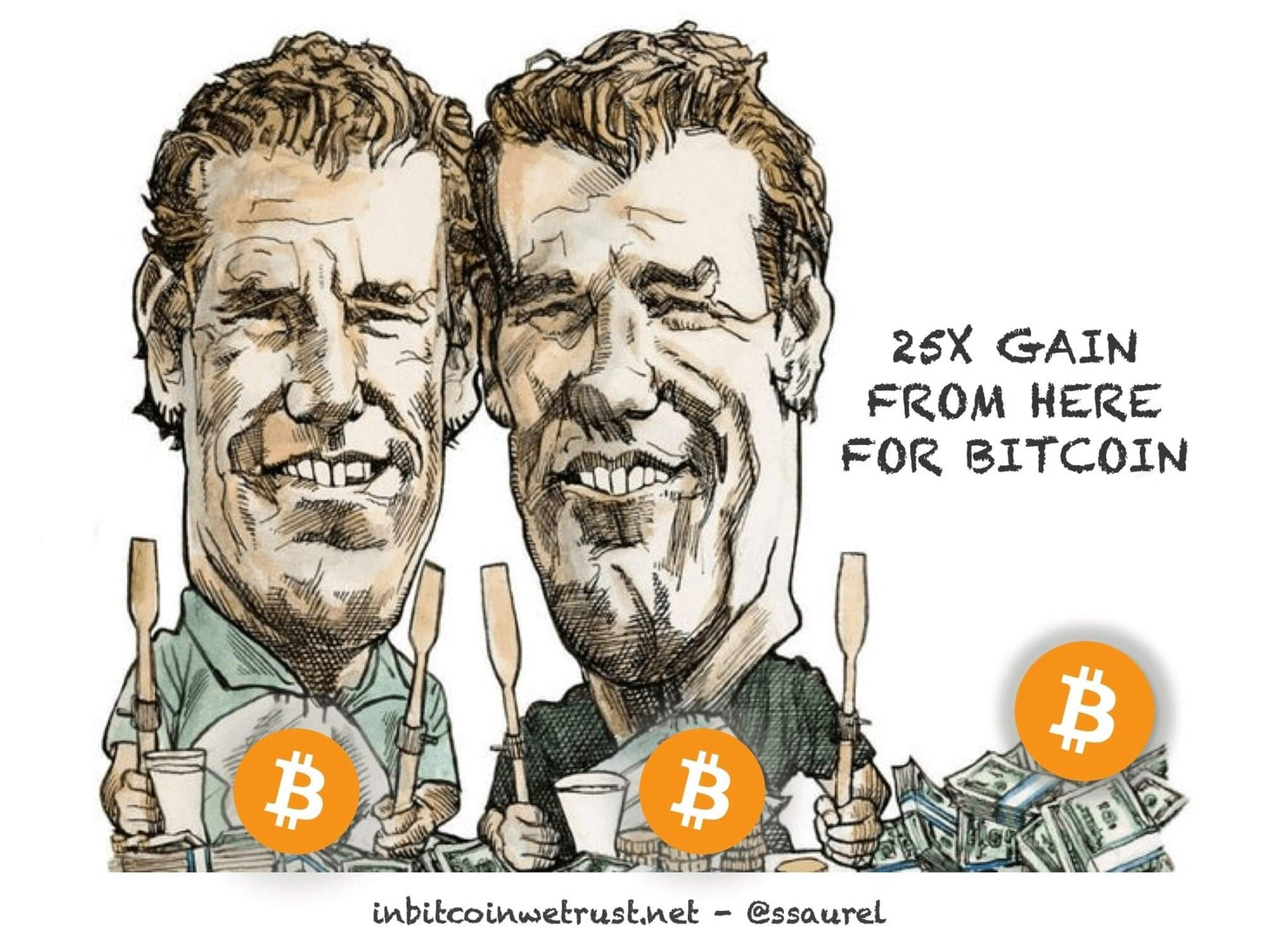The Winklevoss twins see a 25x gain from here for the Bitcoin price