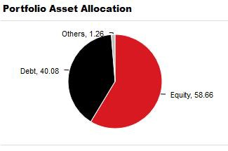 April 2017 Asset Allocation