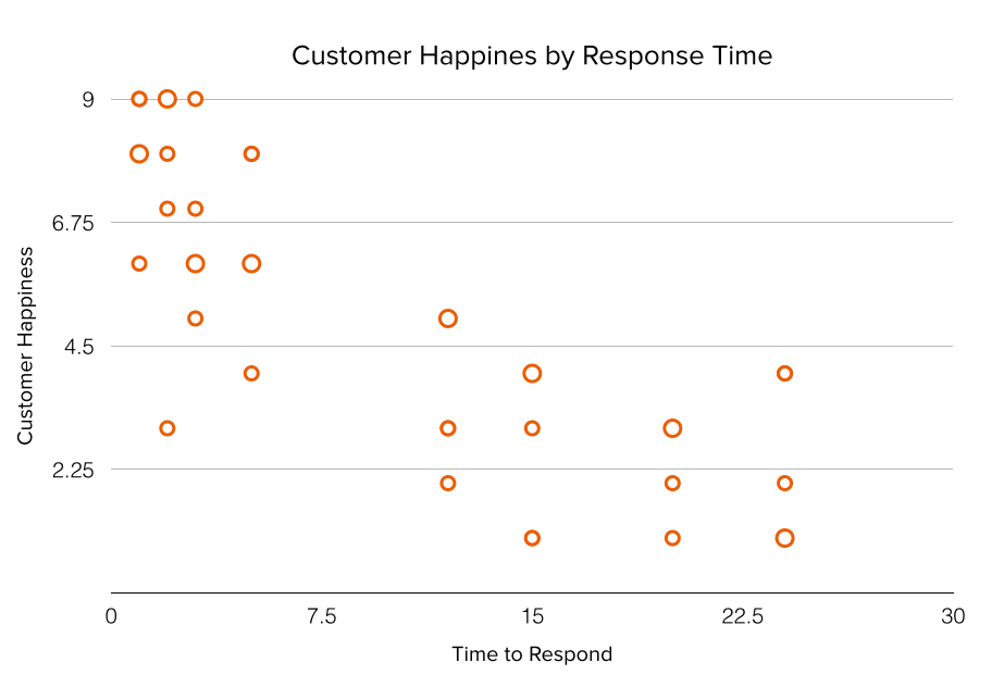 scatter-plot-customer-happines.png
