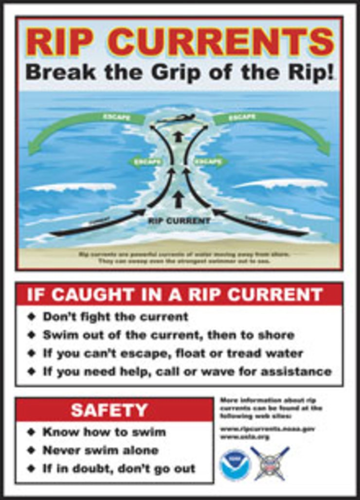 Rip current sign1