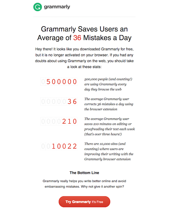 Grammarly Mistakes