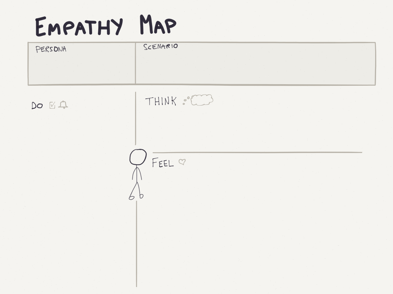 A Simple Lil Empathy Map Template Appiphony Insights Medium