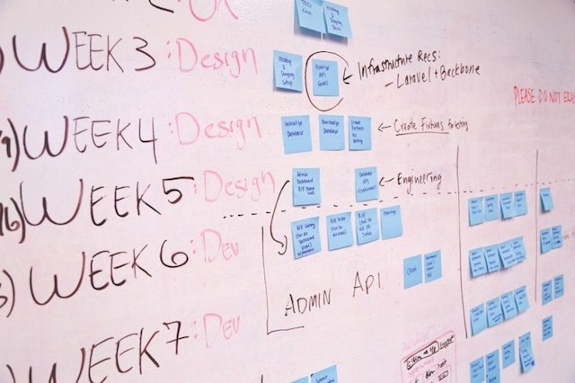 How To Launch A Website Planning