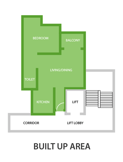 It Is Also Known As The Total Covered Area Of Apartment And Sum Carpet By Thickness Walls Includes Terrace